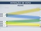 Amastha tem 41%, Raul, 21% e Cláudia, 15%, em Palmas, diz Ibope