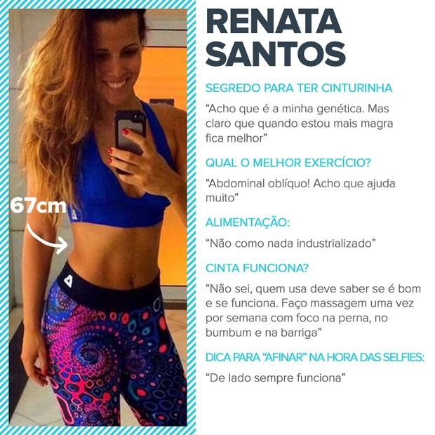 Cinturinhas - Renata Santos (Foto: EGO)