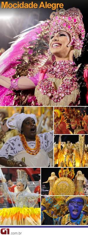 Fotos do desfile da Mocidade Alegre (Foto: Editoria de Arte/G1)