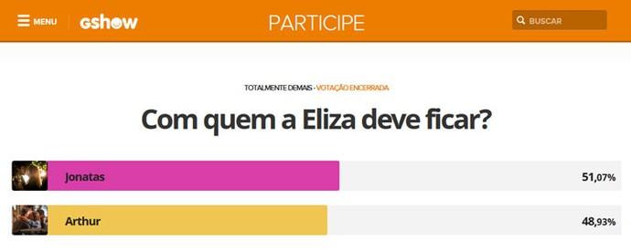 Enquete do Gshow deu Joliza (Foto: Reprodução)