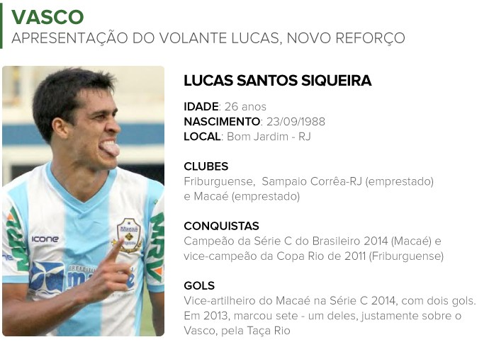 Info_LUCAS_reforco-do-Vasco-3 (Foto: infoesporte)