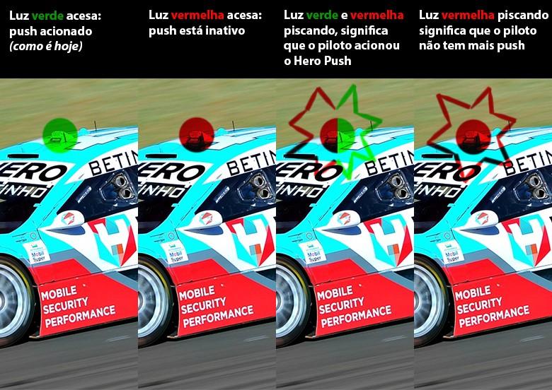 Montagem sobre frames da foto do Stock Car #44 (Foto: Divulgação/Vicar)