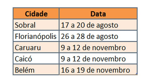 Feira do Empreendedor: datas (Foto: Divulgação)