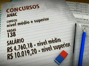 ANAC está com concurso em andamento  (Foto: TV Globo/Reprodução)