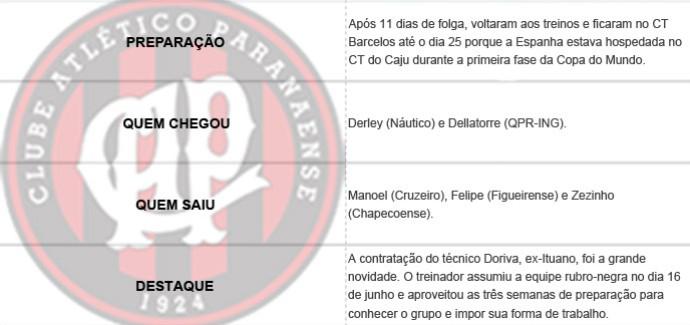 Pacotão dos Clubes - Atlético-PR (Foto: Editoria de Arte)