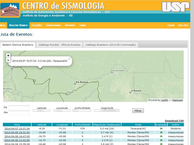 Terremoto foi registrado pelo Centro de Sismologia da Usp (Foto: Reprodução internet)