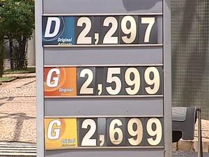 Gasolina preço Uberlândia (Foto: Reprodução / TV Integração)