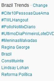 Trending Topics no Brasil às 17h08 (Foto: Reprodução/Twitter.com)