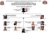 BLOG: Acusado de liderar quadrilha de manipuladores negocia delação premiada