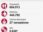 Confira a composição da Câmara Municipal de Uberlândia, MG