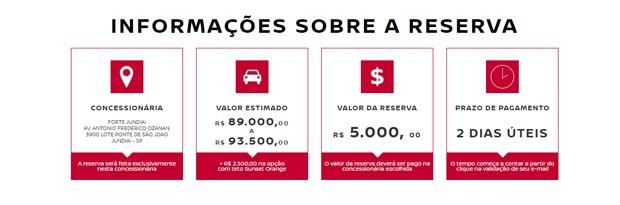 Nissan libera pré-venda do Kicks a partir de R$ 89 mil (Foto: Reprodução)