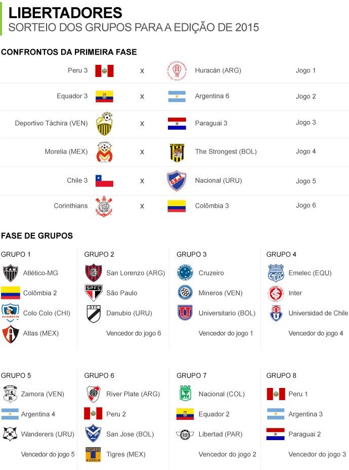 info_grupos-libertadores-7.jpg