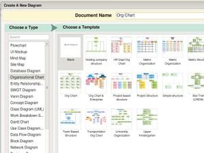 Creately - Online Diagramming