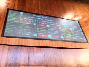 Estruturas temporárias Assembleia Legislativa RS (Foto: Felipe Truda/G1)
