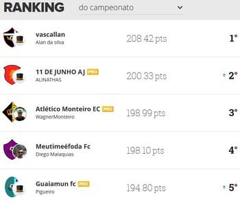 Cartola fc liga ge am 3ª rodada classificação campeonato (Foto: Reprodução)