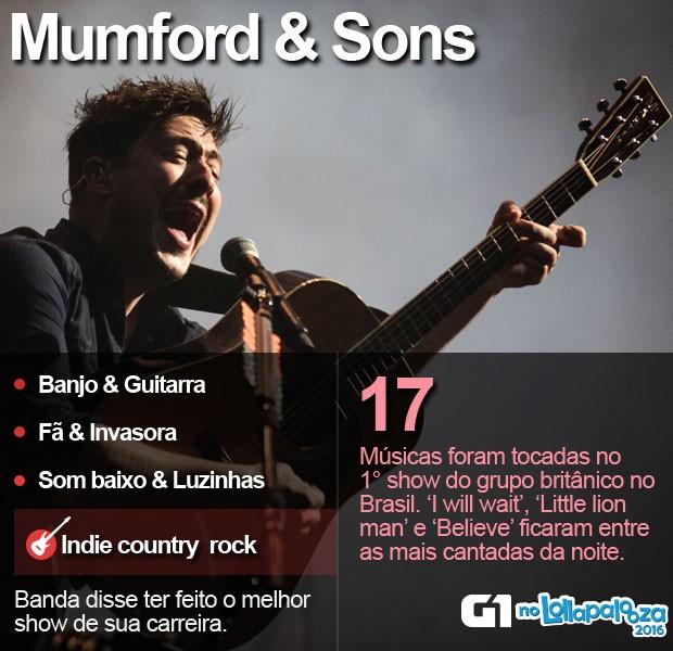 Mumford & Sons se apresentou no Palco Onix do Lollapalooza (Foto: G1)