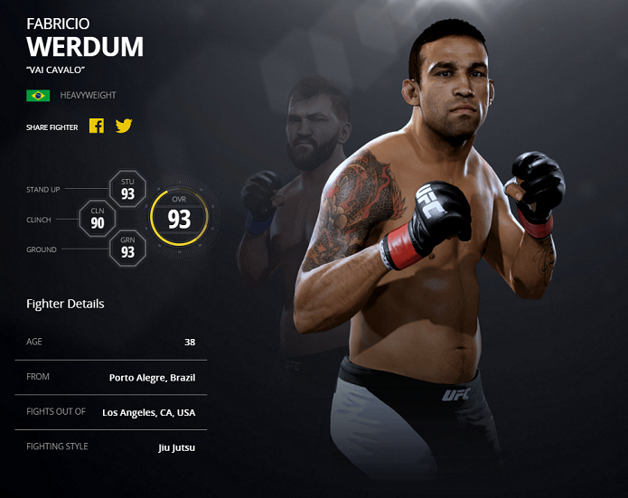 Werdum é o segundo melhor brasileiro do EA Sports UFC 2 (Foto: Divulgação/EA Sports)