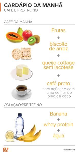 EuAtleta Nutrição Taina Anka 1 (Foto: Eu Atleta | Arte Info)