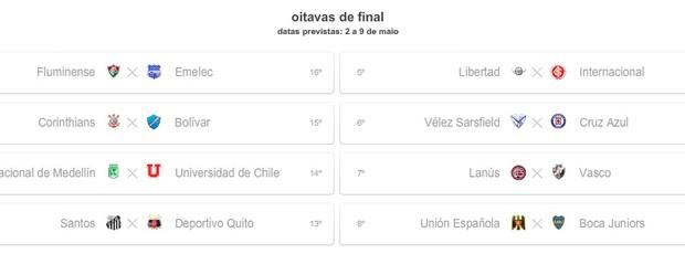 Simulação com vitória do Inter e derrota da Universidad de Chile (Foto: Reprodução)