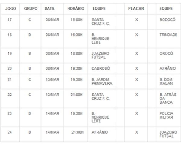 Tabela da terceira rodada da Copa TV Grande Rio de Futsal (Foto: Divulgação Evento)