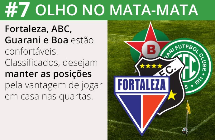 Série C do Brasileirão  7 (Foto: Infoesporte)