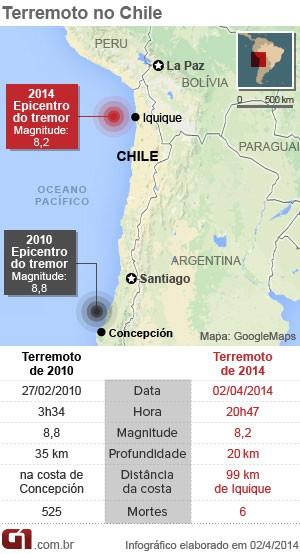 Arte terremoto Chile 02/04 09h30 (Foto: Editoria de Arte/G1)