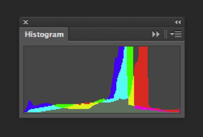 Histograma com cores bem distribuídas (Foto: Reprodução/André Sugai)