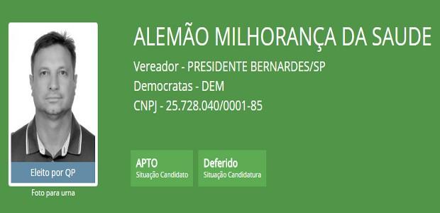 Marcio Milhorança foi eleito vereador em Presidente Bernardes (Foto: Reprodução/TSE)