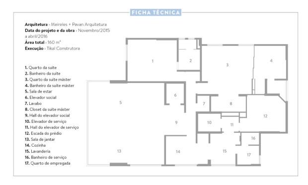 Ficha técnica - projeto Meireles + Pavan Arquitetura (Foto: Casa e Jardim)