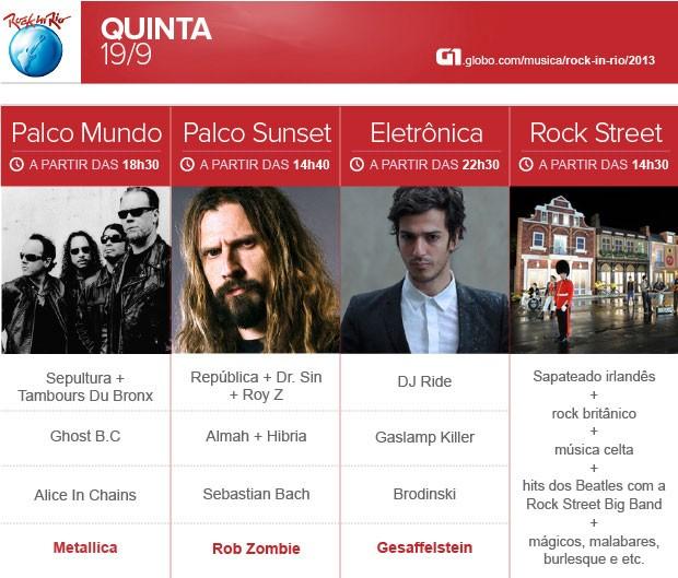 rock in rio 2013 programação dia 19/9 (Foto: Arte/G1)