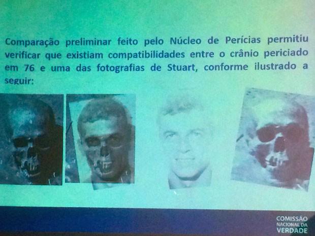 Imagens do rosto de Stuart Angel comparadas com o crânio encontrado (Foto: Reprodução / Comissão da Verdade)