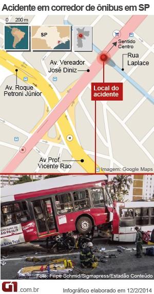 Mapa do acidente (Foto: Arte G1)