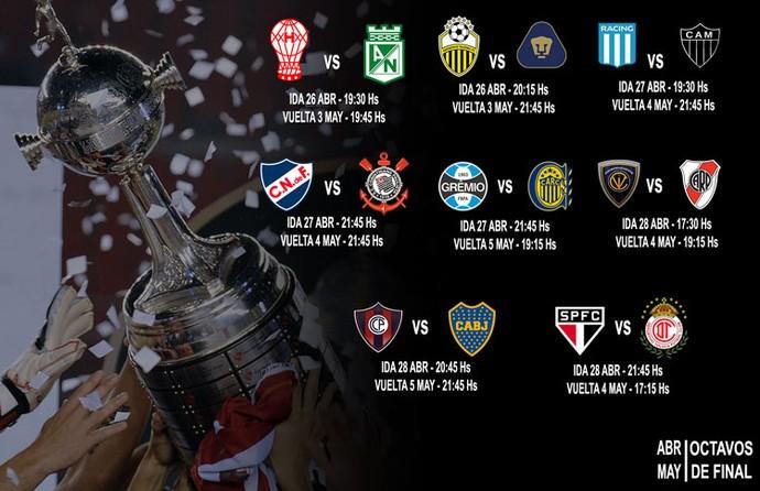Tabela Libertadores oitavas de final (Foto: Divulgação/Conmebol)