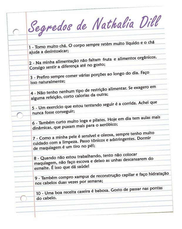 Lista Nathalia Dill (Foto: Avenida Brasil/TV Globo)