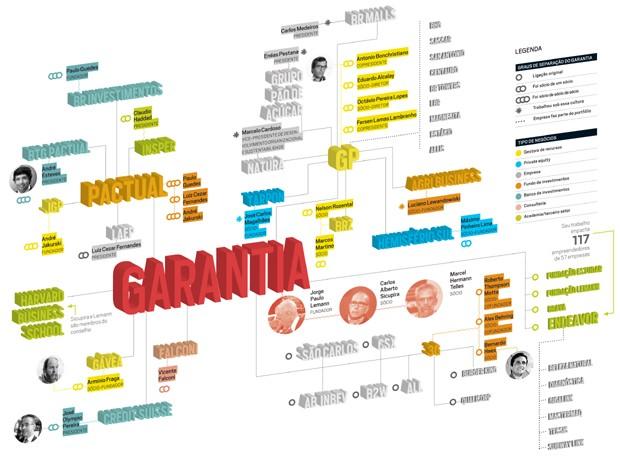 Clique na imagem para ampliar (Foto: Agência O Globo; Folhapress)