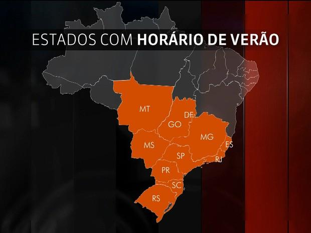 Horário de verão (Gnews) (Foto: Reprodução GloboNews)