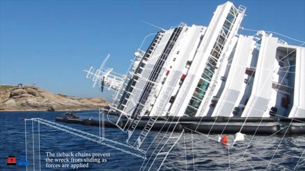 Apresentação mostra como plataforma vai desvirar o Costa Concordia (Foto: Reuters/Costa Cruzeiros)