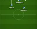 """""""Tsunami de volantes"""", mobilidade e referência: as variações do Cruzeiro"""