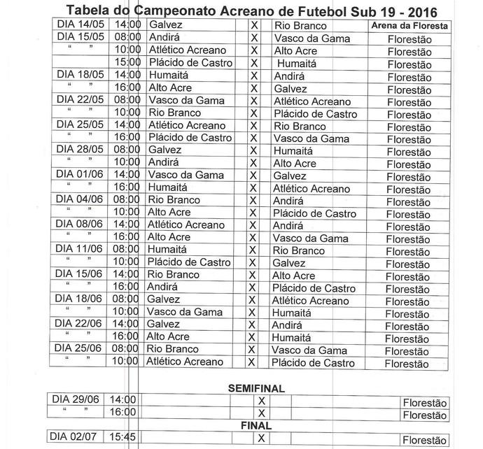Tabela do Campeonato Acreano de Futebol Sub-19 2016 (Foto: Divulgação/FFAC)