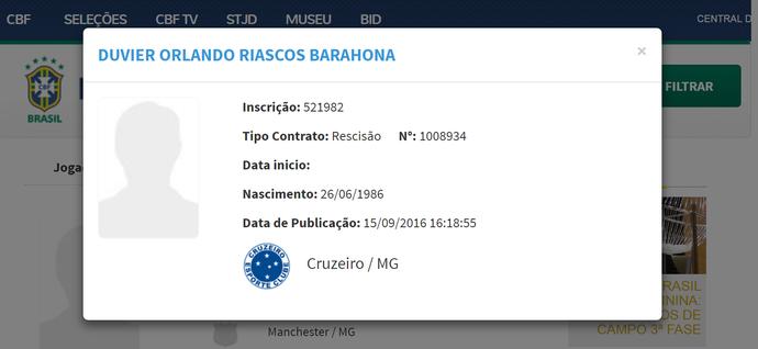 Rescisão de Riascos foi pubicada no BID da CBF (Foto: Reprodução/Internet)