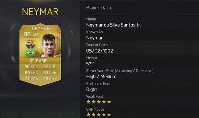 5 Neymar (Foto: Divulgação)