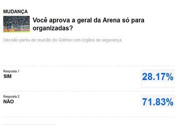 Maioria dos internautas desaprova que geral seja apenas para organizadas (Foto: Reprodução)