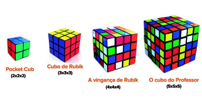 Cubo de Rubik possui versões com quantidades de peças diferentes (Foto: Arte/TechTudo) (Foto: Cubo de Rubik possui versões com quantidades de peças diferentes (Foto: Arte/TechTudo))
