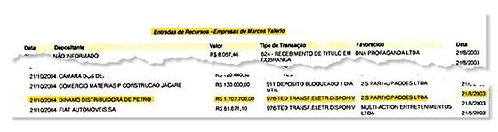 Comprovante de pagamento a Marcos Valério (Foto: reprodução)
