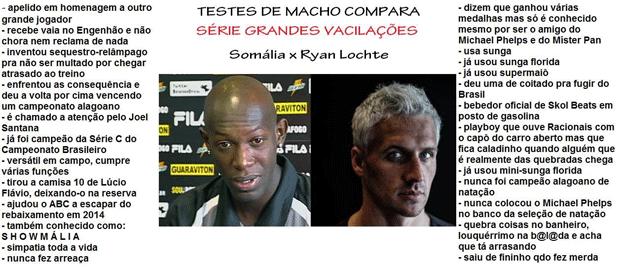 meme olimpíada ryan lochte 2 (Foto: Reprodução/Twitter)