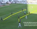 Organização e linha de trabalho: os pontos fortes do campeão Corinthians