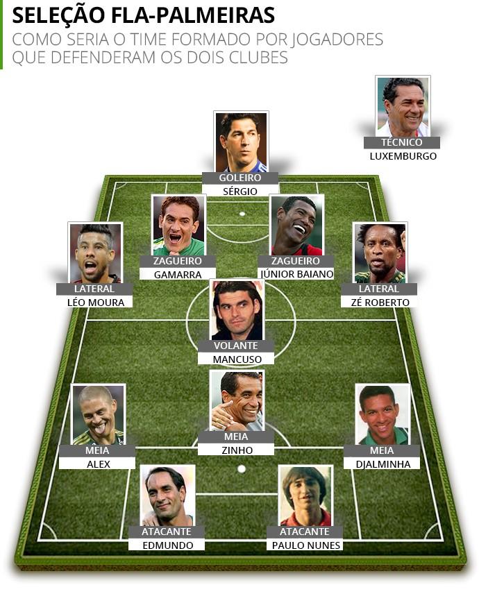 Info Sele Fla-Palmeiras