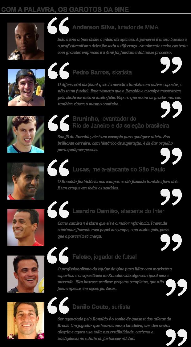 frases sobre ronaldinho (Foto: arte esporte)