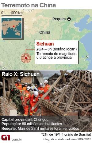 Infográfico - Terremoto na China (Foto: Arte/G1)