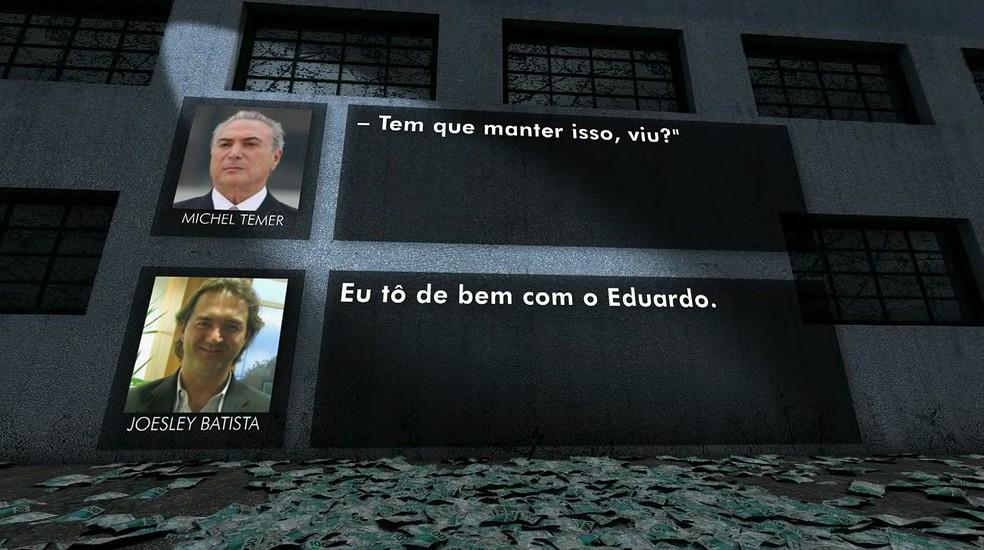 Joesley Batista diz ter quitado pendências com Eduardo e que estaria de bem com o ex-deputado; Temer diz que 'tem que manter isso' (Foto: Reprodução/TV Globo)